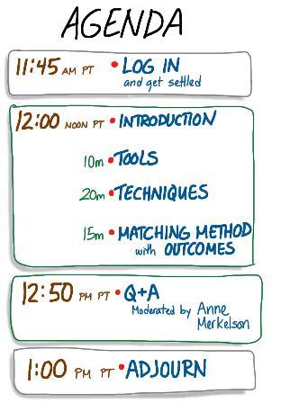 Workshop Agenda Visual Thinking Pinterest - agenda