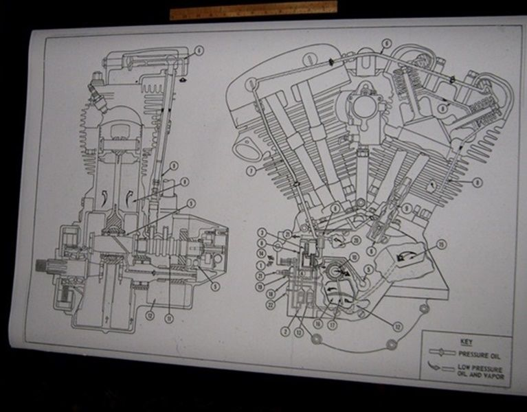 harley davidson shovelhead engine oil map blueprint drawing poster rh pinterest com