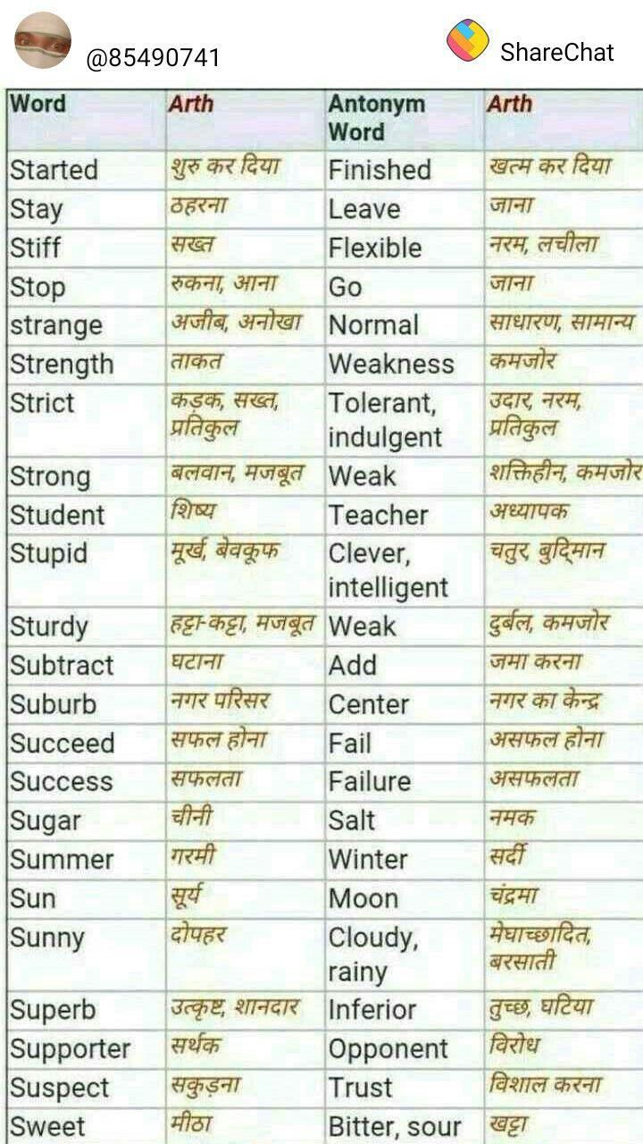 English Meaning Hindi Language Learning English Learning Spoken English Language Learning