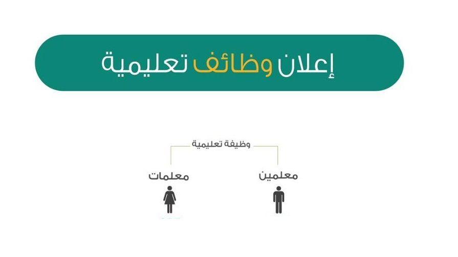 جدول احتياج الوظائف التعليمية 1441 نساء هو من الاحتياجات الهامة التى تعلن عنها وزارة التعليم في السعودية ومن هذا المنطلق وفى كل عام يكون هنا Highway Signs Signs