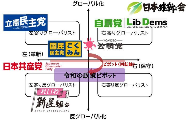 ブログ ランキング 経済 政治
