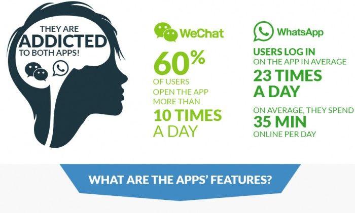 Whatsapp Marketing Service Provider Mangalore Karnataka India Marketing Services Marketing Software Messaging App