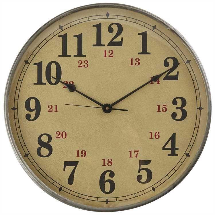 Norwood Wall Clock Park Designs Blackmountainquilts Net Blackmountainquilts Net Wall Clock Park Designs Clock