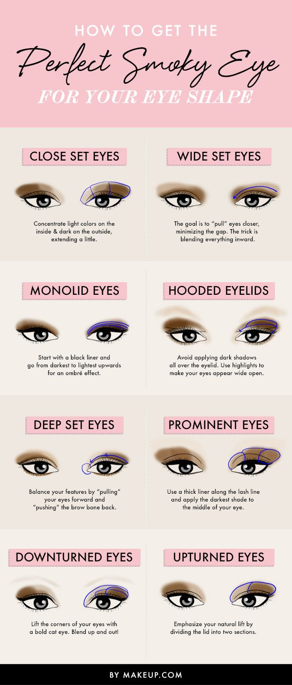 medium resolution of the best smoky eye for your eye shape it s easier than you think eye makeup diagram color eye shadow makeup charts downturned eyes