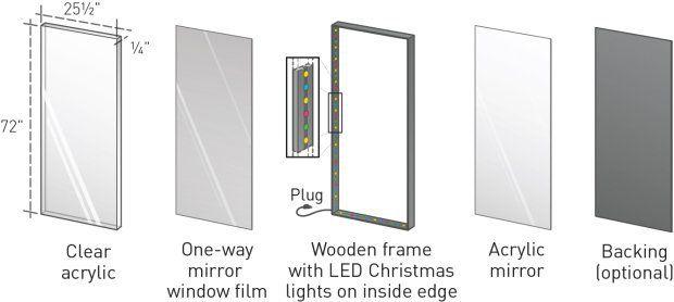 Easy Mega Infinity Mirror Make Diy Projects And Ideas For Makers Infinity Mirror Diy Diy Mirror Infinity Mirror