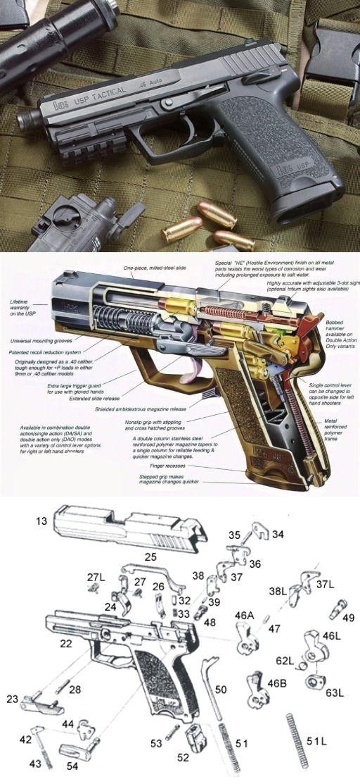 Firearms & Guns Schematics | Guns , Ammo , and self defense | Guns