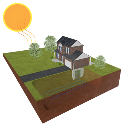 Geotherm Geothermal Systems And Solar Power Rochester Ny Solar