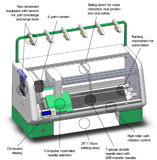 44cc084160d Kniterate - The Automatic Knitting Sewing Machine - 3D Printer Technology