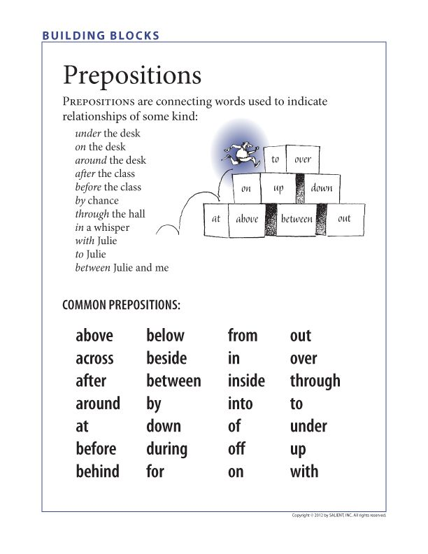 FREE Prepositions Poster - a great visual handout to help your ...