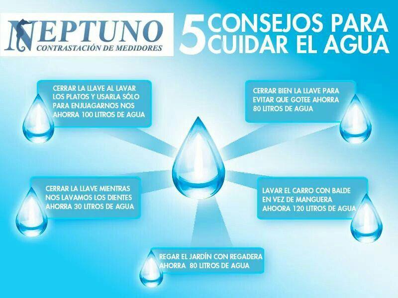 5 Consejos Para Cuidar El Agua Cuidado Del Agua Consejos Para