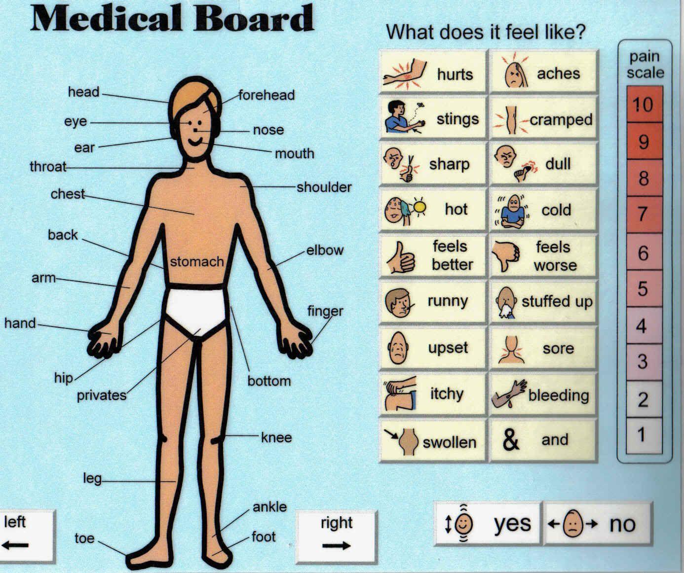 Photobucket Naked Best medical board photoautismfamily | photobucket | autism