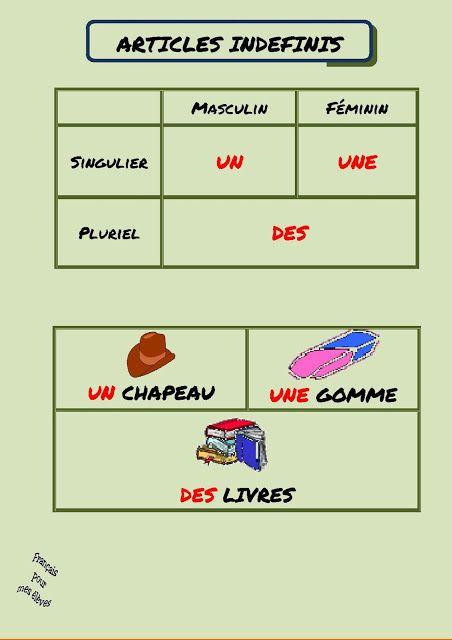 FRANÇAIS POUR MES ÉLÈVES: ARTICLES DÉFINIS - INDÉFINIS | Frans leren,  Grammatica, Frans