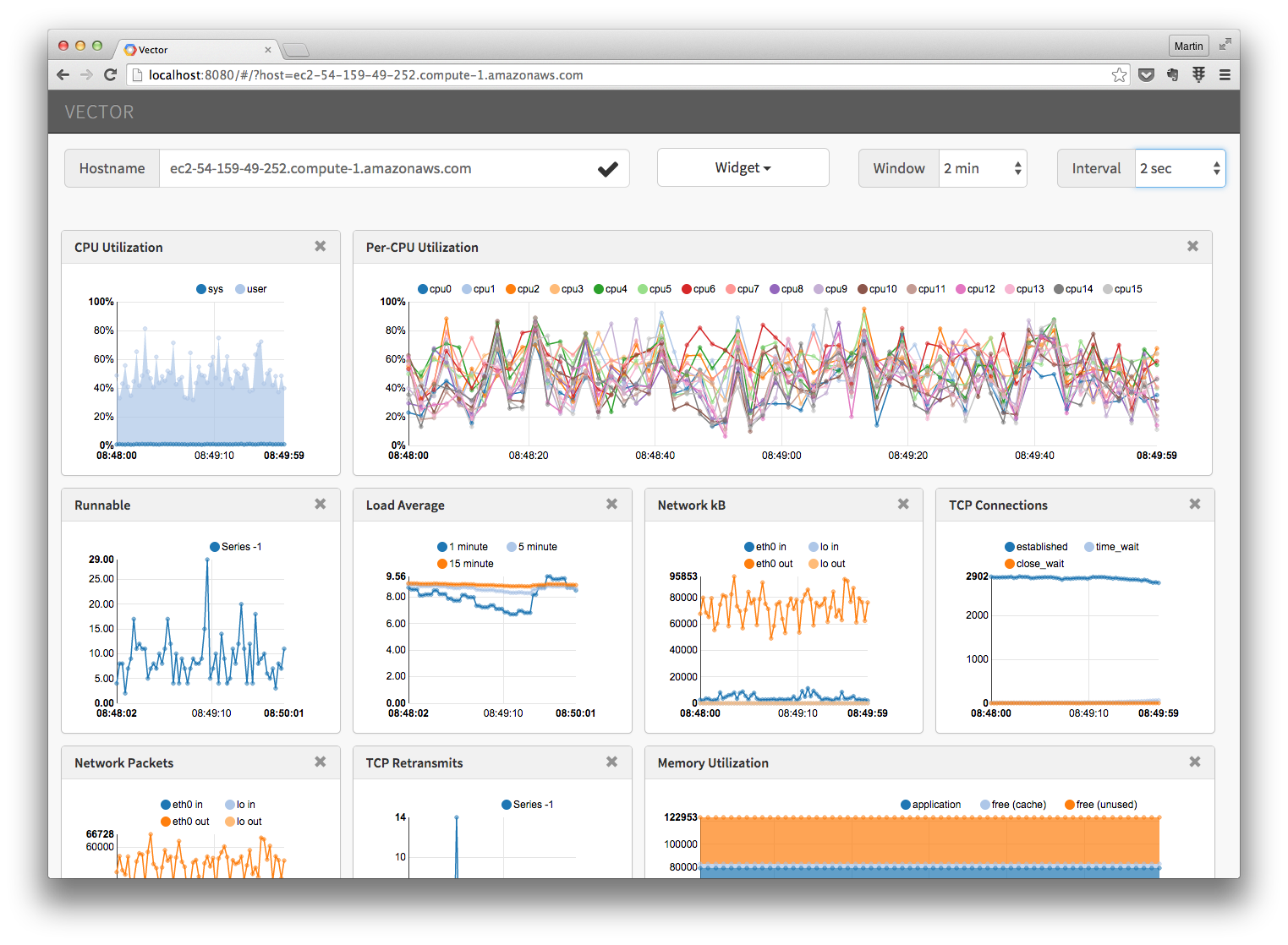 Introducing Vector Performance dashboard, Hosting, Vector