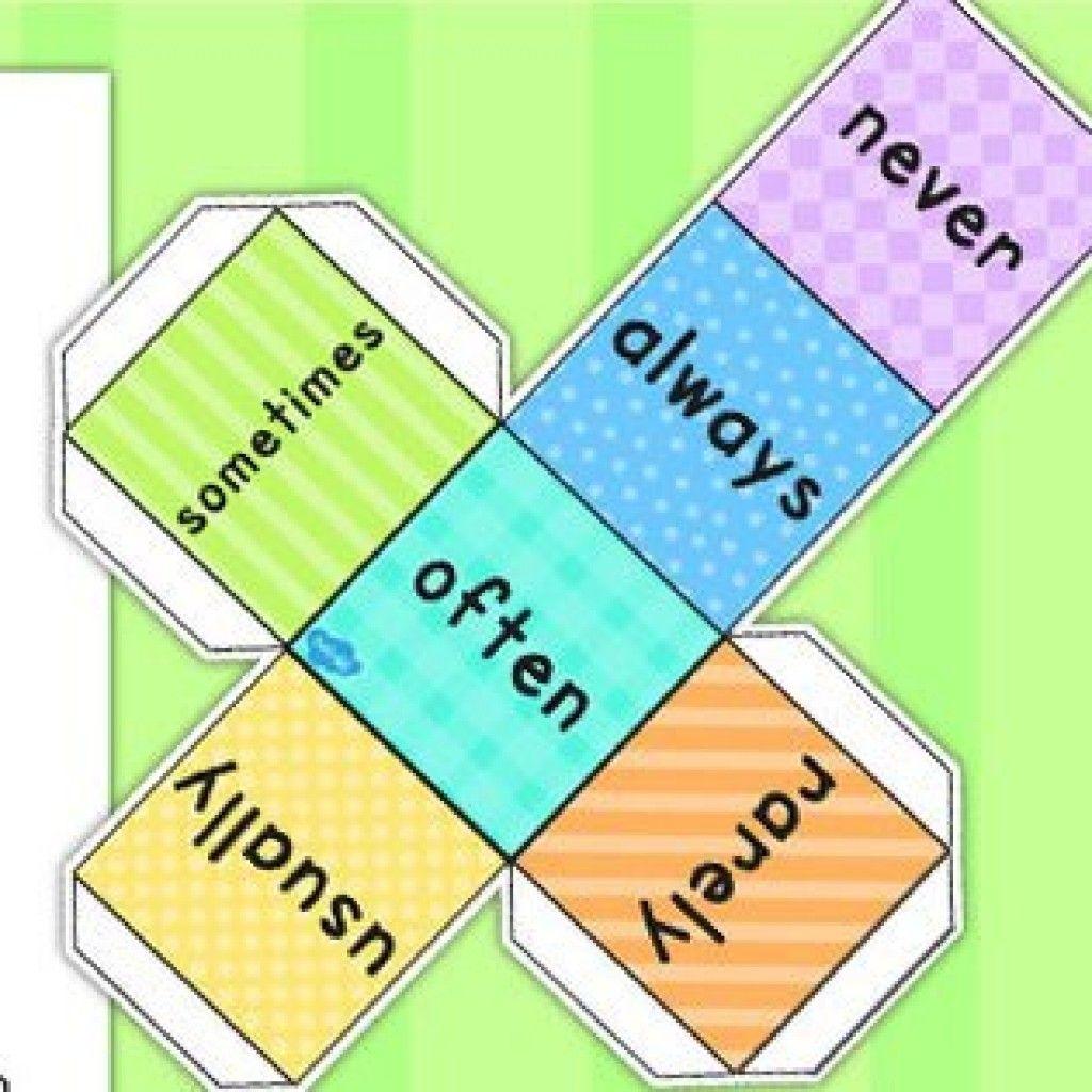 Adverb Of Frequency Pengertian Contoh Kalimat Dan Soal Dalam Bahasa Inggris Sinif Fikirleri Egitim Sinif [ 1024 x 1024 Pixel ]