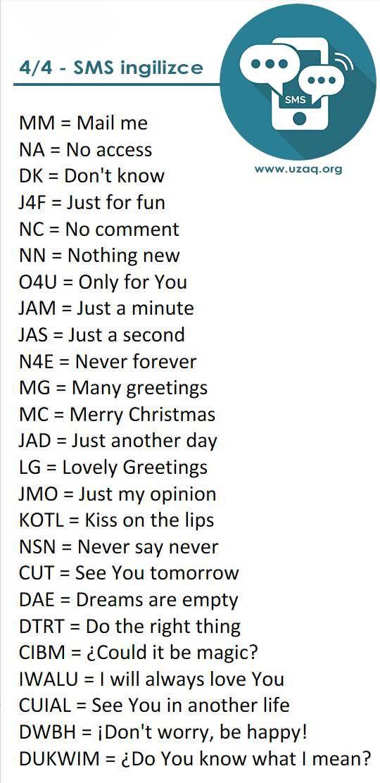 Text abbreviations list most common