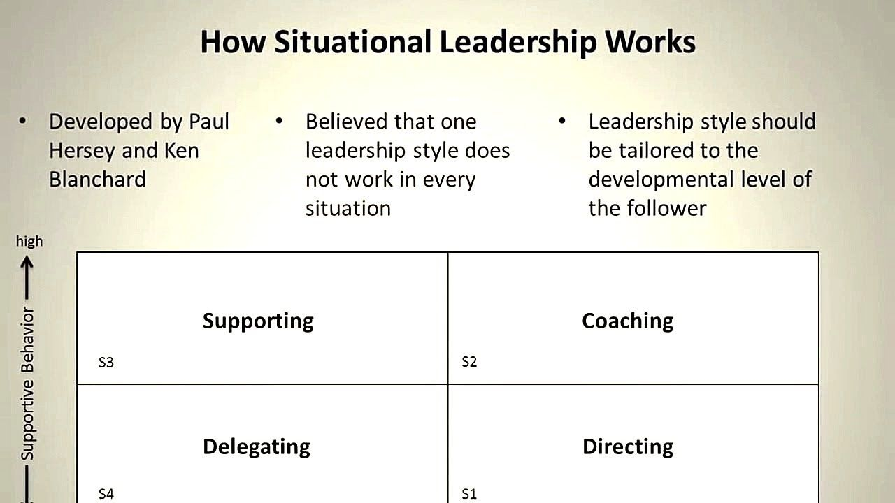 situational leadership 1 The situational leadership approach developed by paul hersey and ken blanchard is an effective techinique for project leaders to use when determining a leadership.