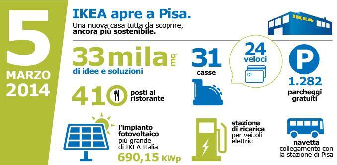 Esperto Divano Ikea Pisa Soycafenyc