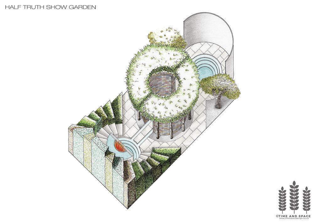 Garden Design York plain garden design york course 2017 for ideas