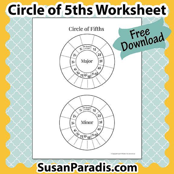 Circle Of Fifths, Piano Teaching, Music