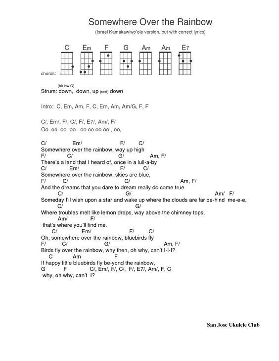 Somewhere over the rainbow. Ukulele tab: #learnukulele | uke in 2018 ...