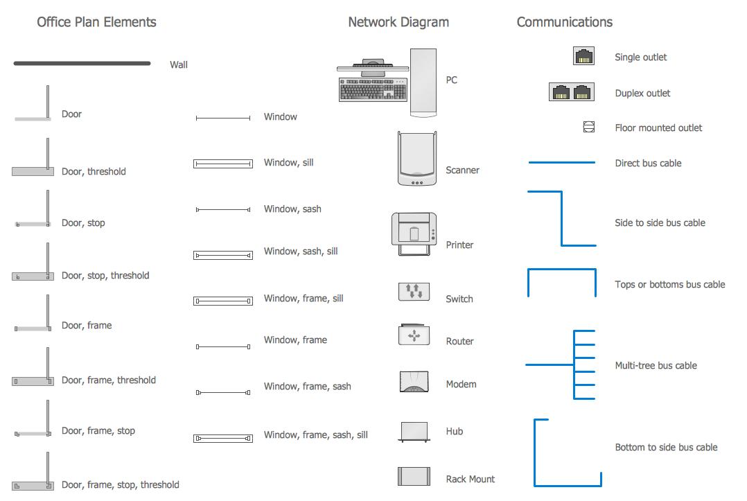 Design Elements Network Communication Plan Floor Plan Symbols How To Plan Floor Plans