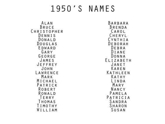 1950s names Girl names Boy names Unisex names Non-binary ...