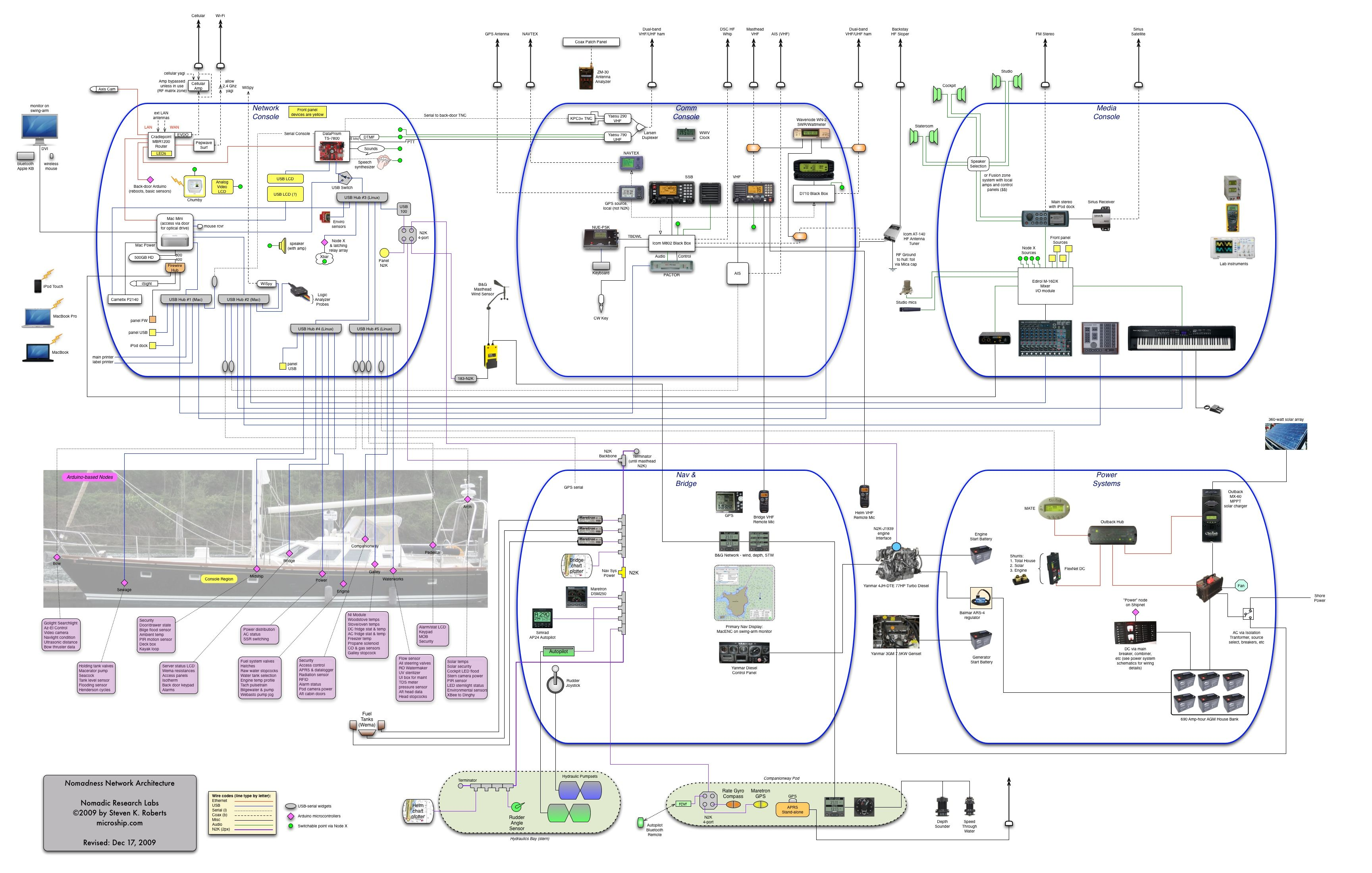 internet of things sailboat wiring diagram via steve robert s diagram for wiring two doorbells wiring diagram for steve [ 3456 x 2199 Pixel ]