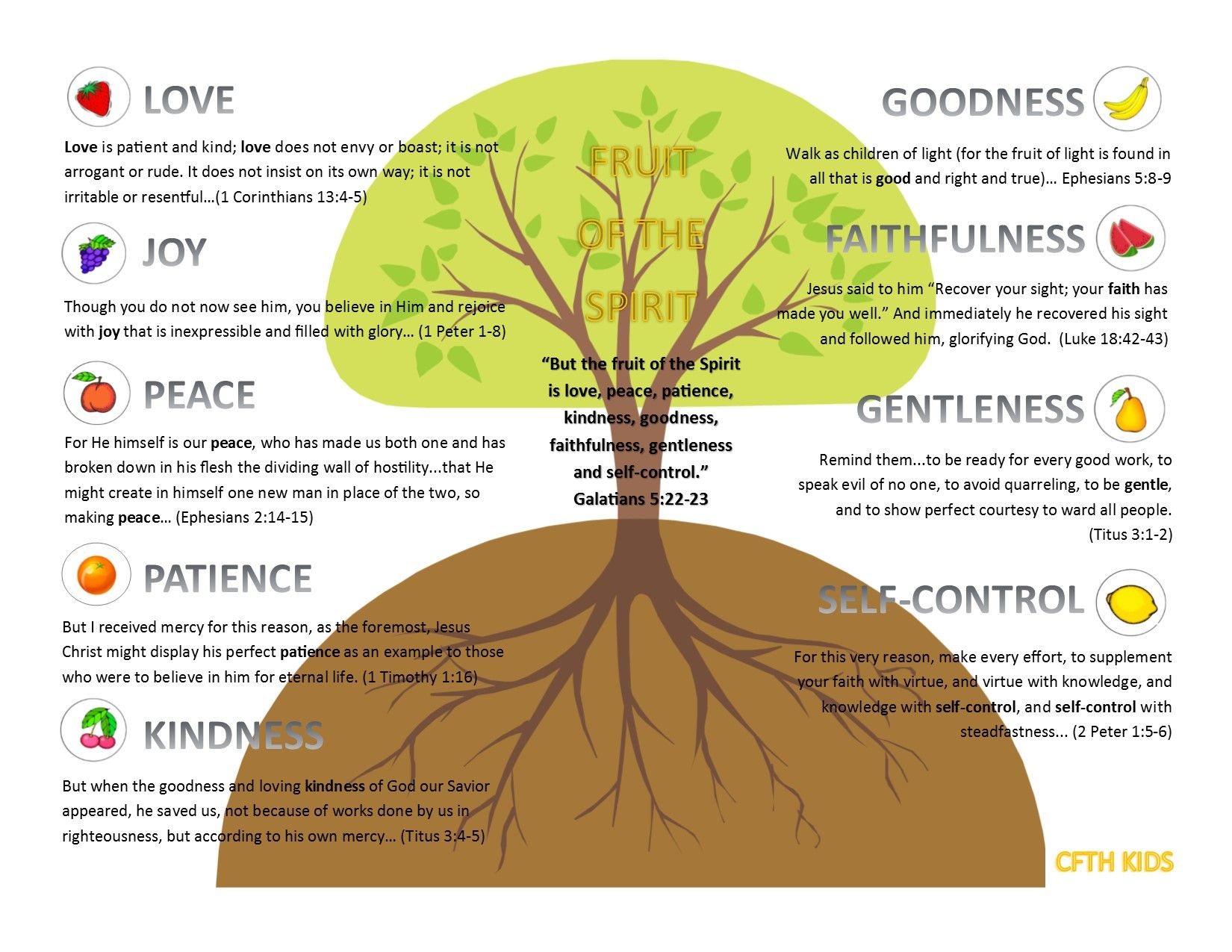 Fruit Of The Spirit Chart To Remind The Kids Of Each Fruit