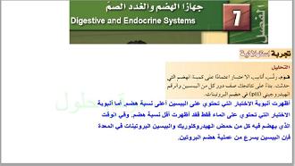 الأحياء ثاني ثانوي نظام المقررات الفصل الدراسي الأول Endocrine System Endocrine System