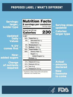 Nutritional Labels Are Getting Overhauled To Be More Useful To Consumers Calorie Counts Will Have Bigge Nutrition Facts Label Nutrition Labels Nutrition Facts