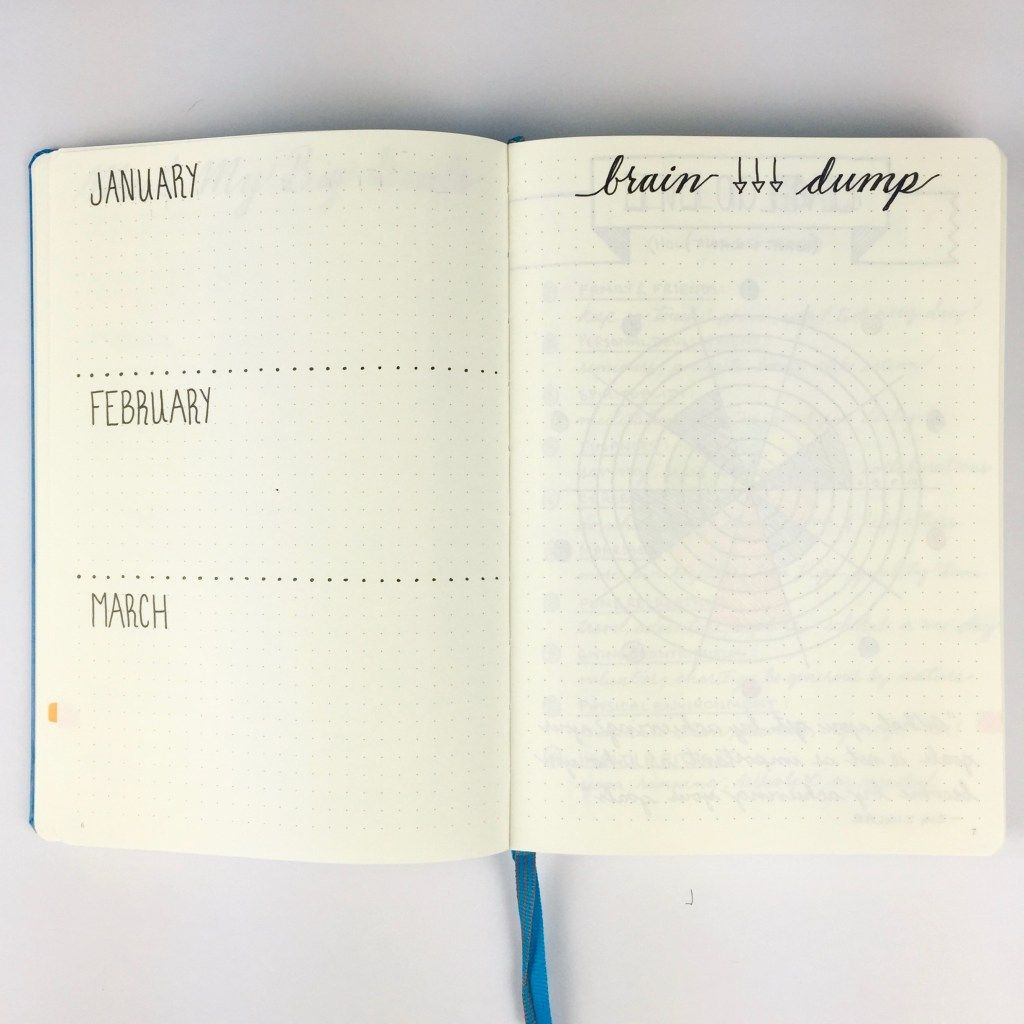New Year = New Bullet Journal! | Boho Berry