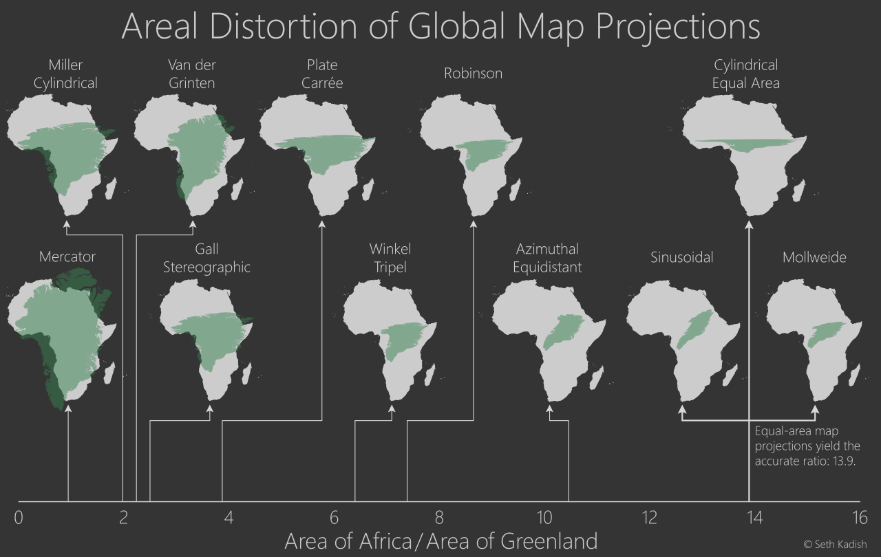areal distortion of global map projections 32