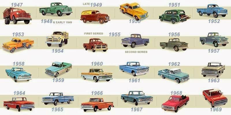 Chevy Truck History Klasik Arabalar Kamyonetler Arabalar