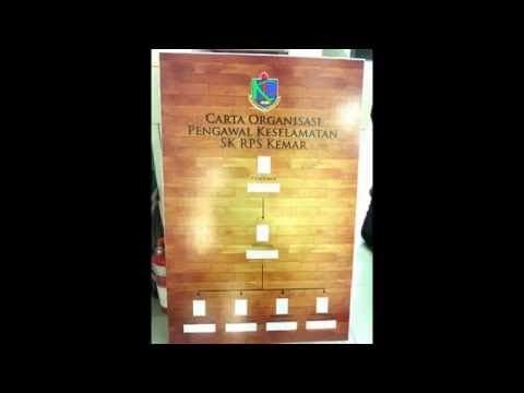 ORGANIZATION CHART  NEGERI SEMBILAN, SEREMBAN, Signs Shop - company organization chart