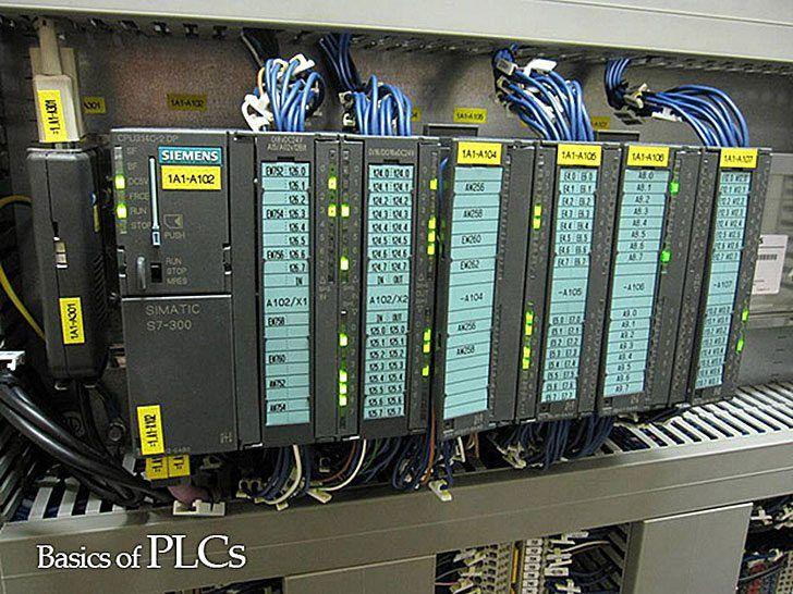 Basics of PLCs - SIEMENS   Using programmable logic controller ...
