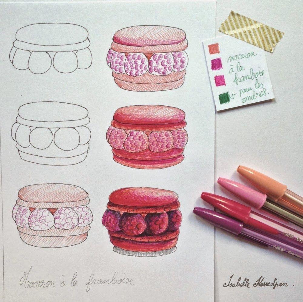 Isabelle Kessedjian: Dessin du mercredi #8   Gateau dessin, Dessin cupcake, Nourriture aquarelle
