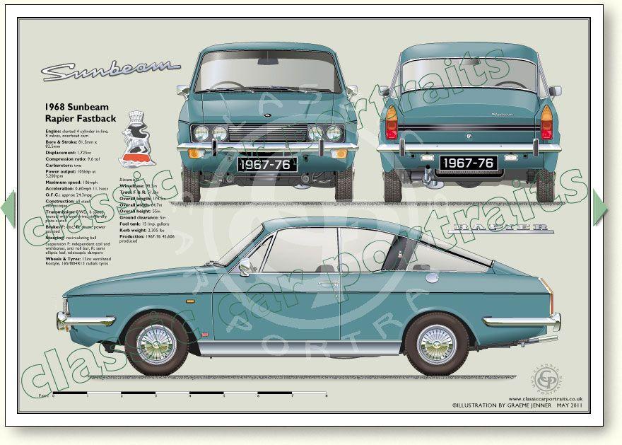 Sunbeam Rapier 1967 76 Classic Sports Coupe Portrait Print