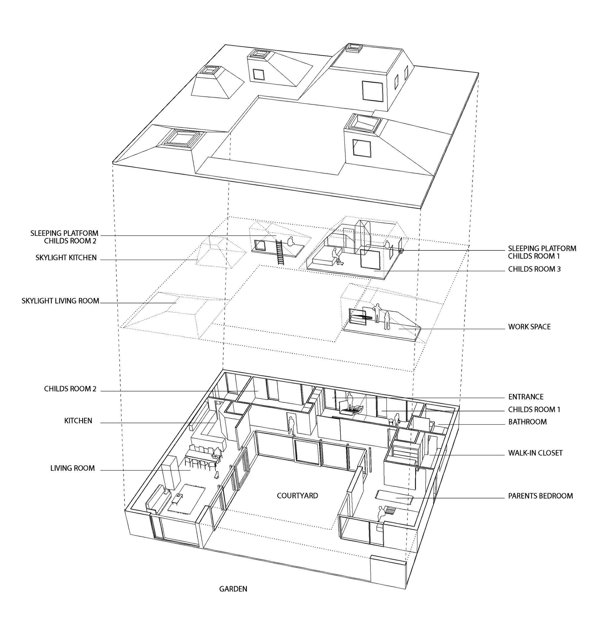 Diagram Of Roof House | Wiring Diagram Database