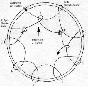 Pin Von Lena B Auf Deko Traumfanger Basteln Basteln Und