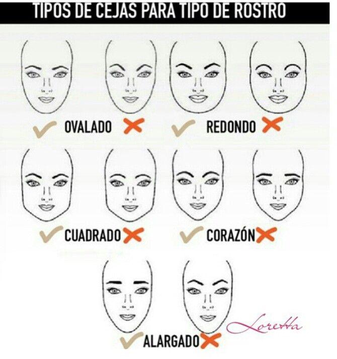 Tipos de cejas según el rostro tips Pinterest Makeup - Tipos De Cejas