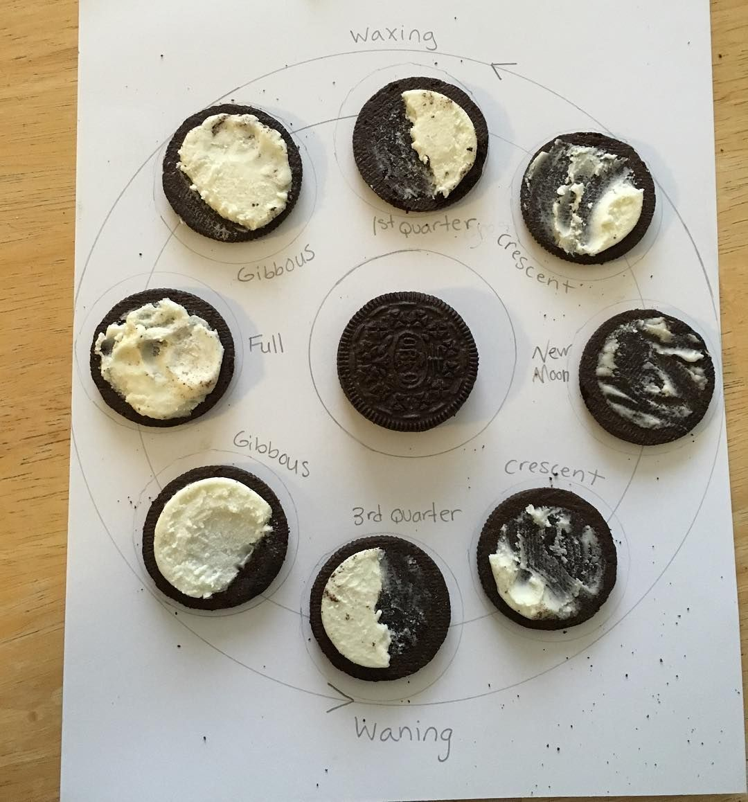 How To Become The Worlds Best Mom Oreo Moon Phases