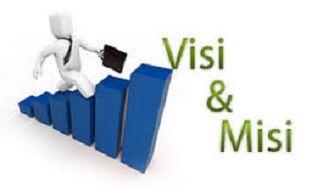 Contoh Pengertian Perbedaan Visi Misi Tujuan Dan Sasaran Perusahaan
