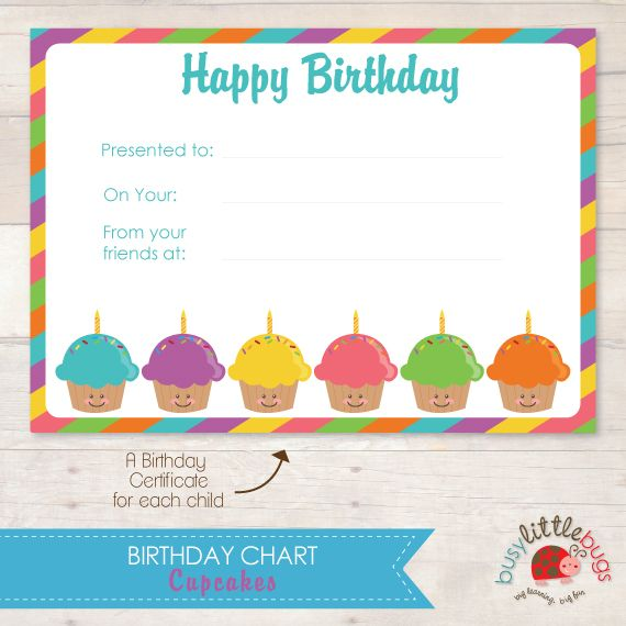 Ideas for birthday chart 4k pictures 4k pictures full hq wallpaper class birthday display idea put all month cupcakes on a poster chart printable birthday chart template choice ideas for the classroom stunning the would be maxwellsz