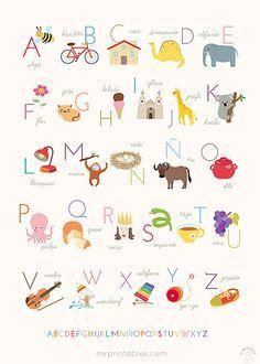 Spanish Alphabet Poster Zazzle Com Alphabet Poster Alphabet Printables Spanish Alphabet