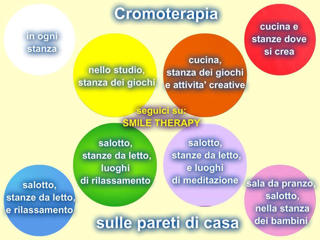 Cromoterapia nelle stanze di casa | cromoterapia | Pinterest ...