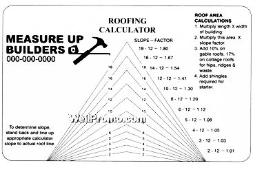 Roof Pitch In 2020
