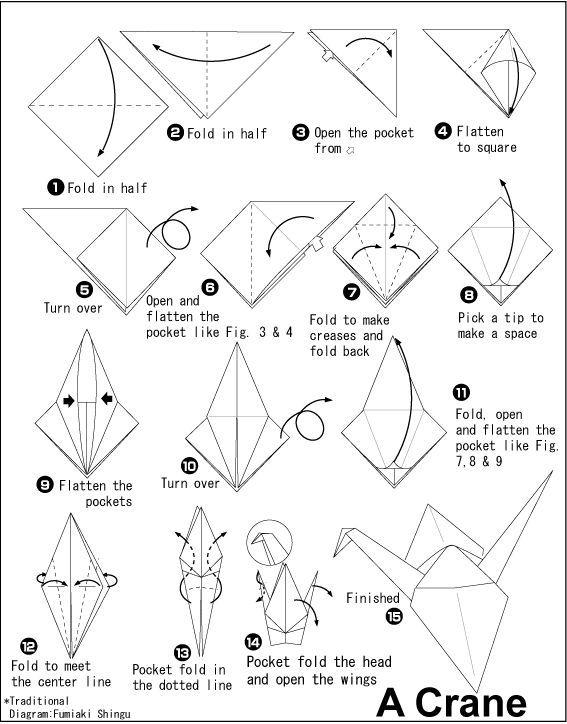 popis skládání Origami