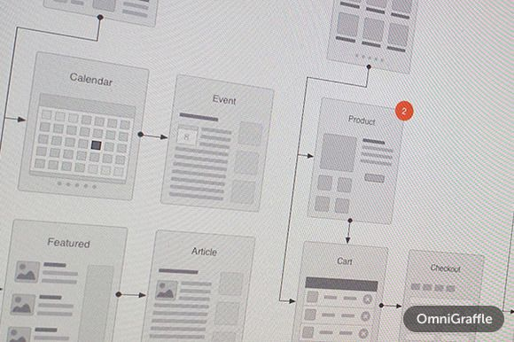 Flujo wireframe para una campana patricio berroeta ux site maps information page flows pinterest user experience and ui also rh