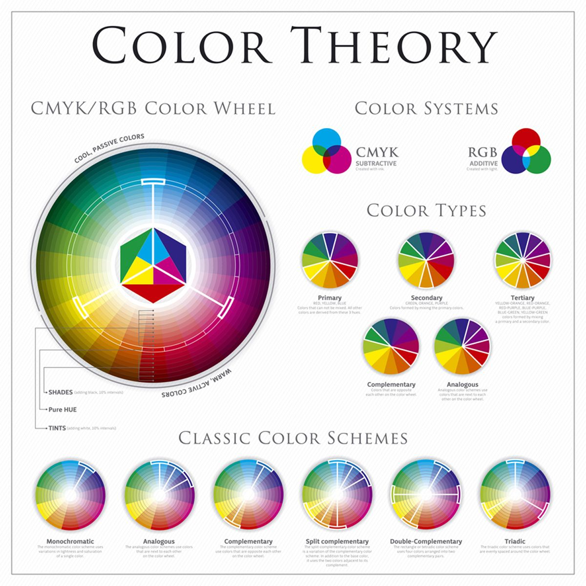 Infographic Color Theory With Cmyk Color Wheel Examples