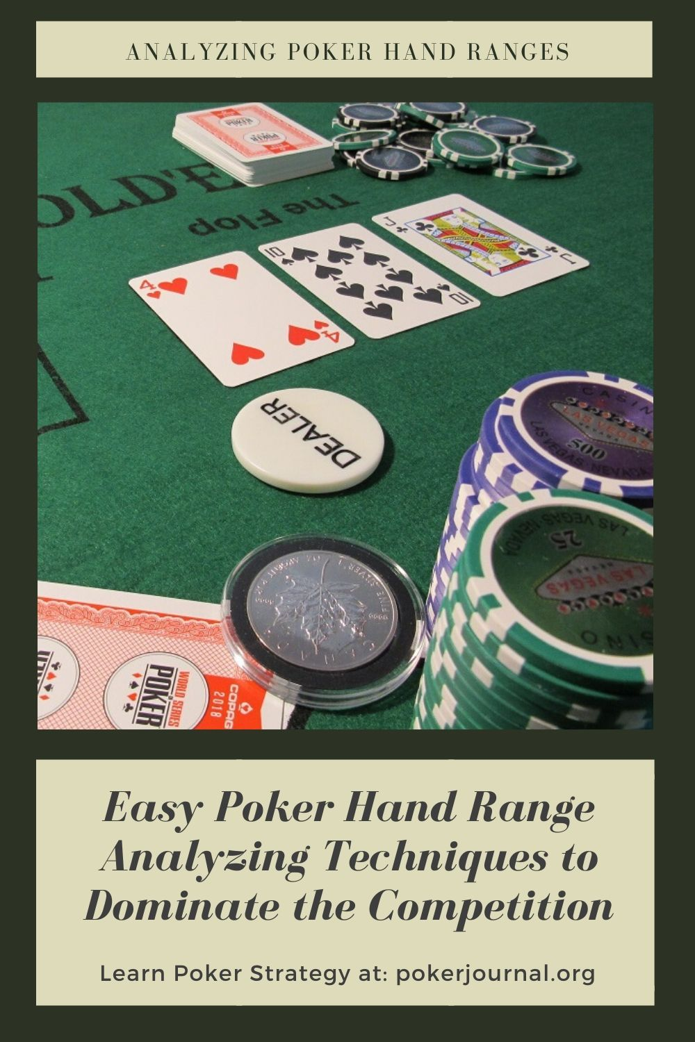 Poker Hand Range Analyzing Techniques To Dominate The Competition In 2020 Poker Hands Poker Fun Card Games